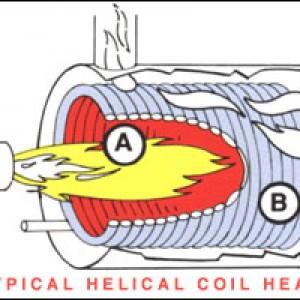 Helical Coil Thermal Fluid Heaters